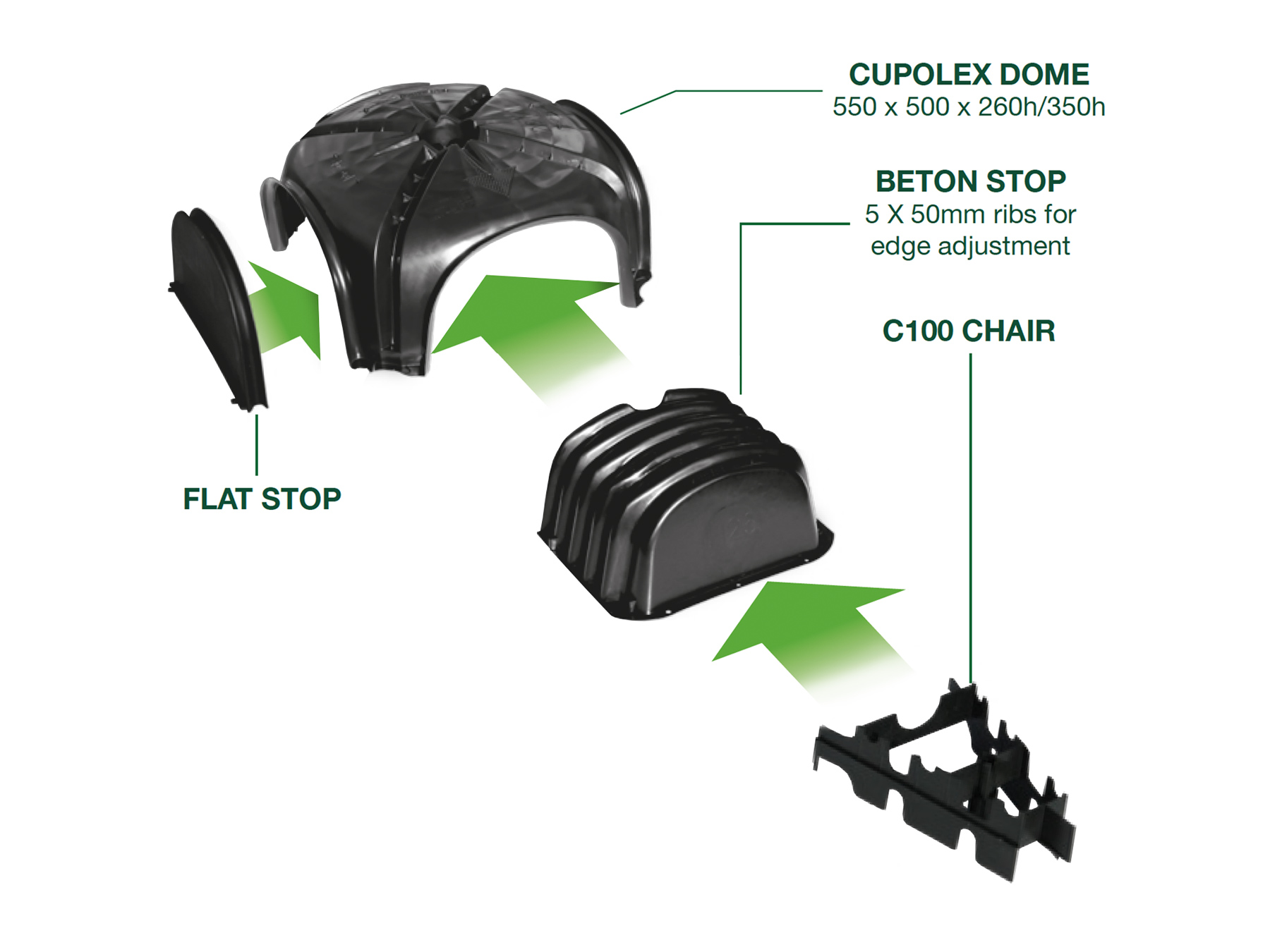 cupolex working diagram